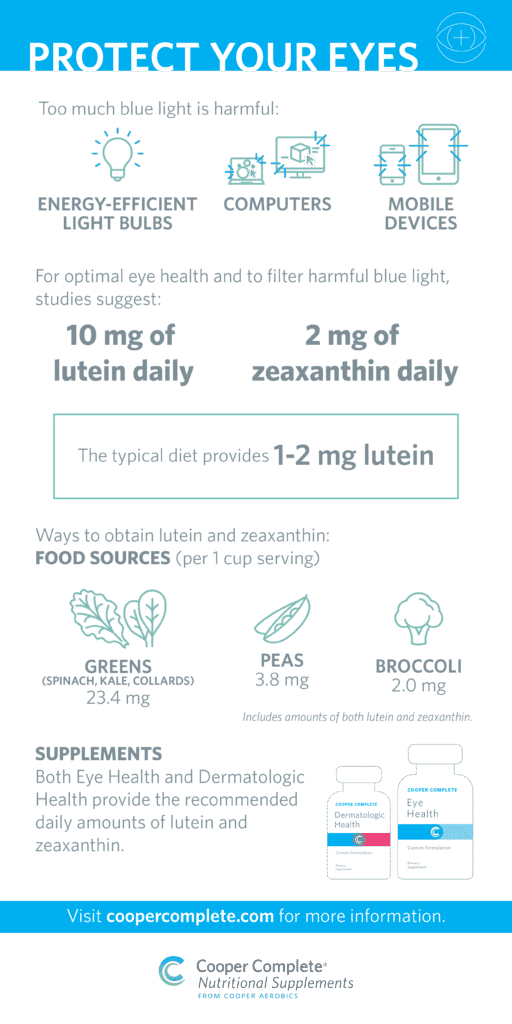 Cooper Complete Eye Health Supplement with lutein and zeazanthin